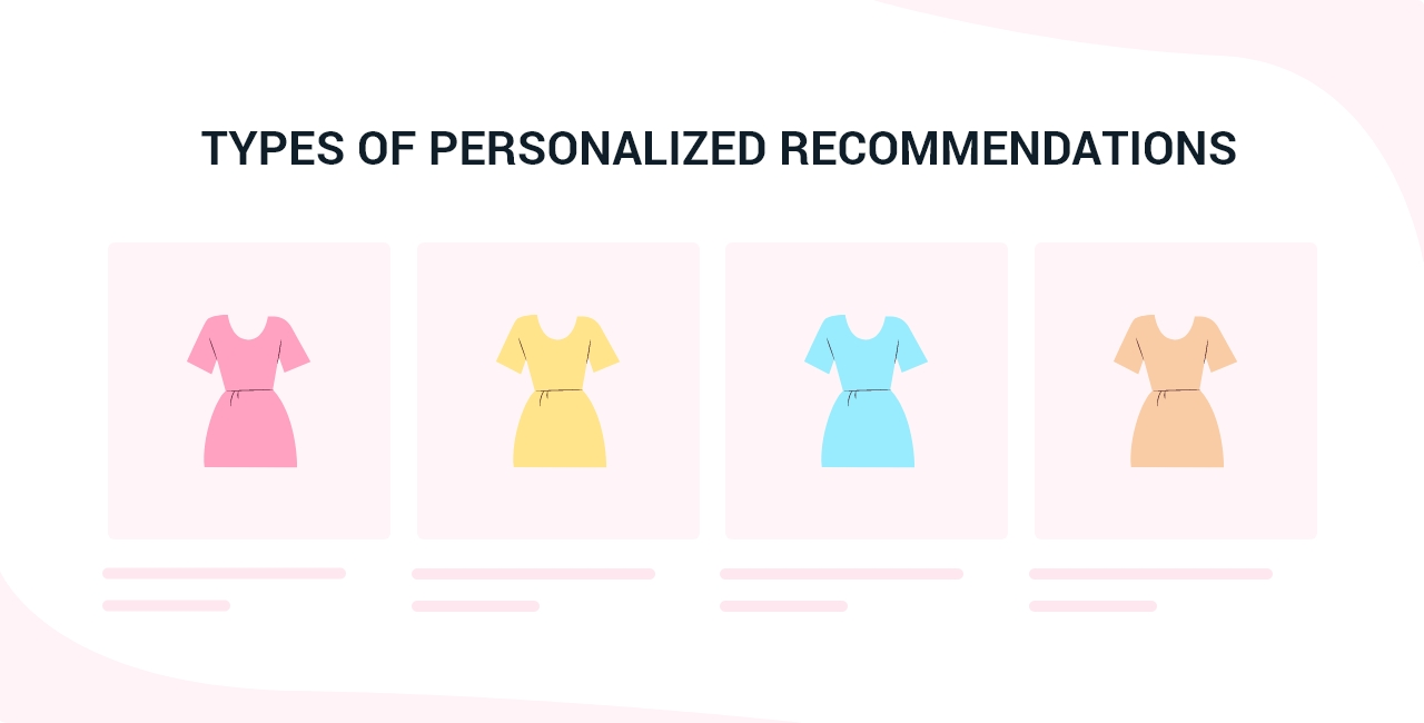 wiser for personalized product recommendations