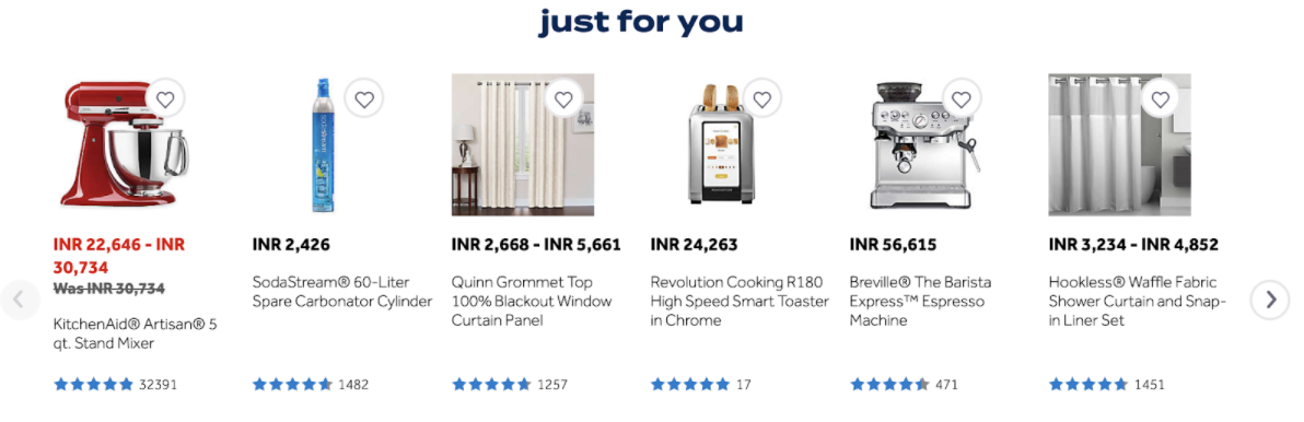 Personalized Product Recommendations to Increase Sales